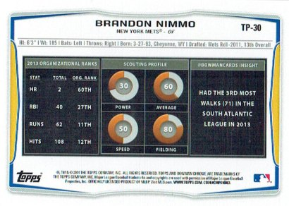 The back of Brandon Nimmo's 2014 Bowman Draft baseball card