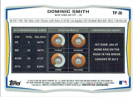 The back of Dominic Smith's 2014 Bowman Draft baseball card