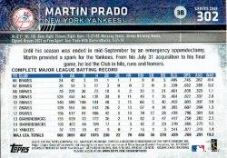 Martin-Prado-b